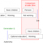 "Comments on ""Spending Power Across the Generations"" by the Intergenerational Foundation"